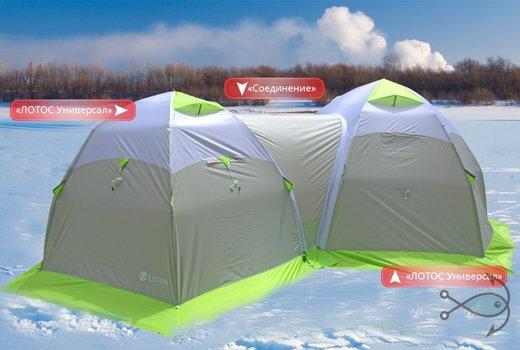 Палатки Лотос - сравните цены на Палатки Лотос и другие